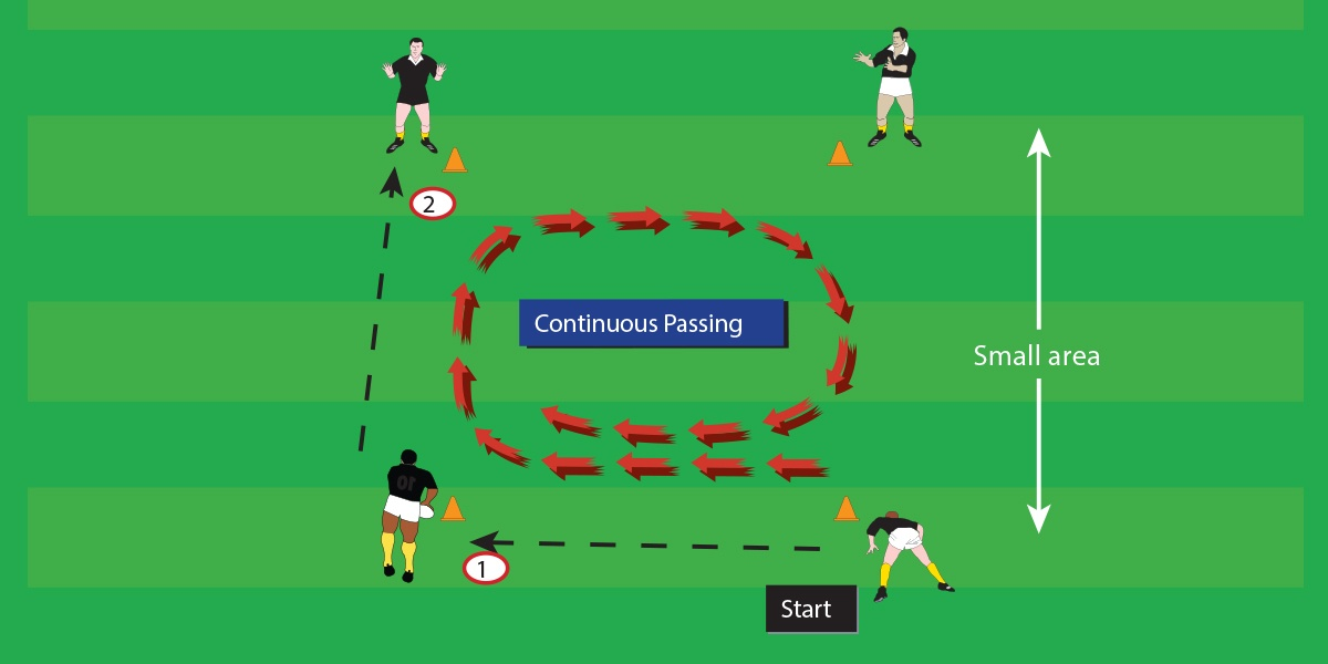 Pass and press
