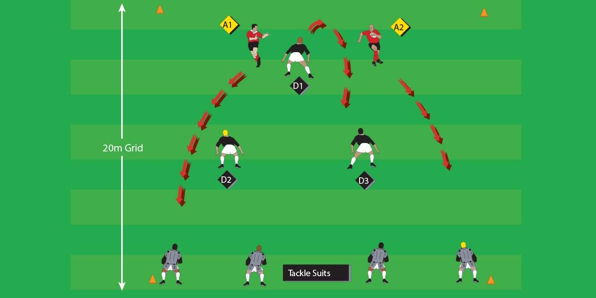 SD Tennage Drills Adding Defence