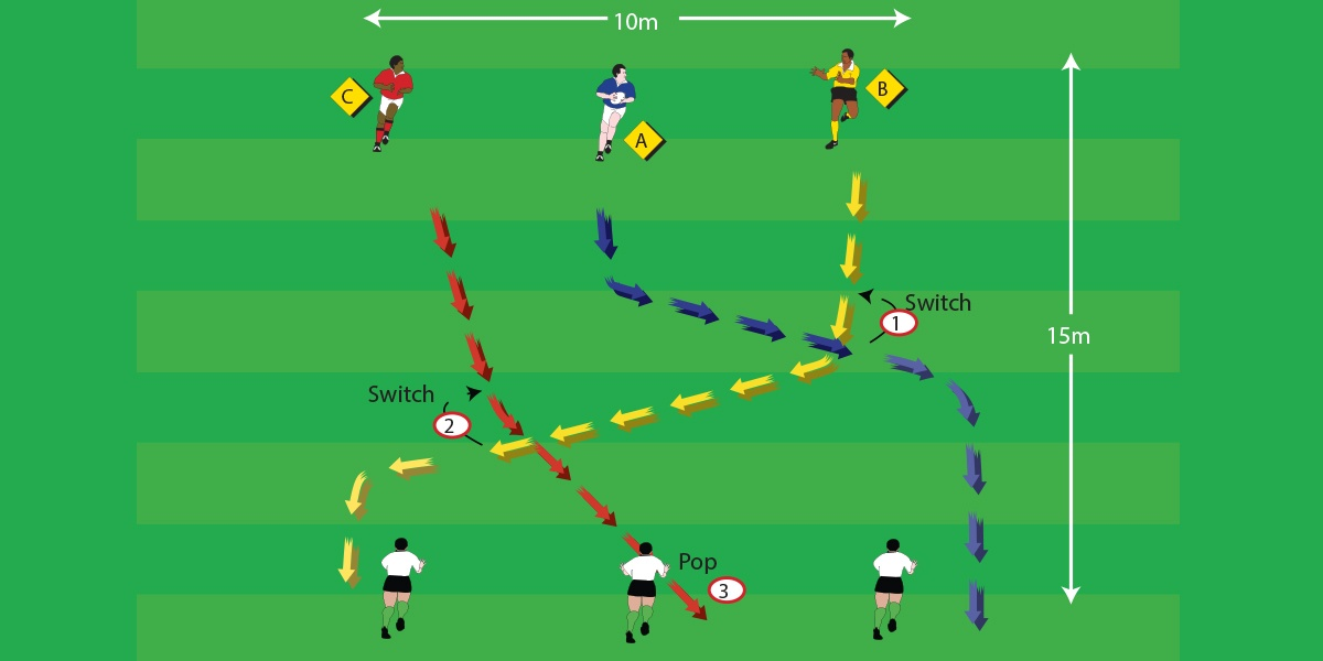 Switch Drill