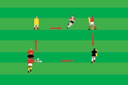 SD U10 Drills Simple Contact
