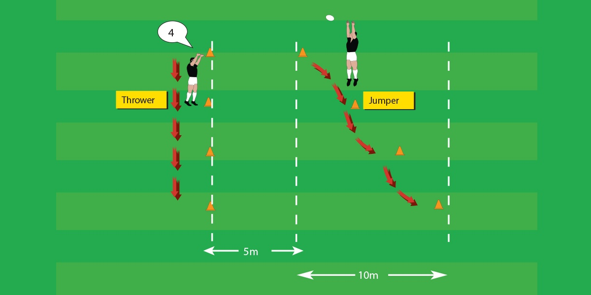 Lineout Distance