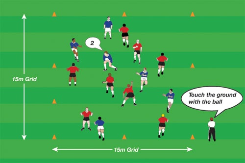 SD U10 Drills Touch The Ground Pass