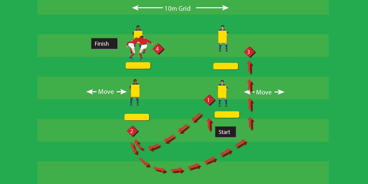 SD U10 Drills Step Drive